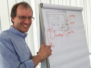 Stefan Lieser als Trainer beim Refactoring Workshop