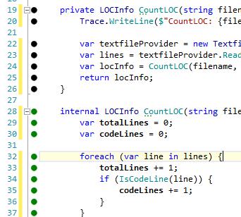 Code Coverage von Unit Tests mit NCrunch visualisiert